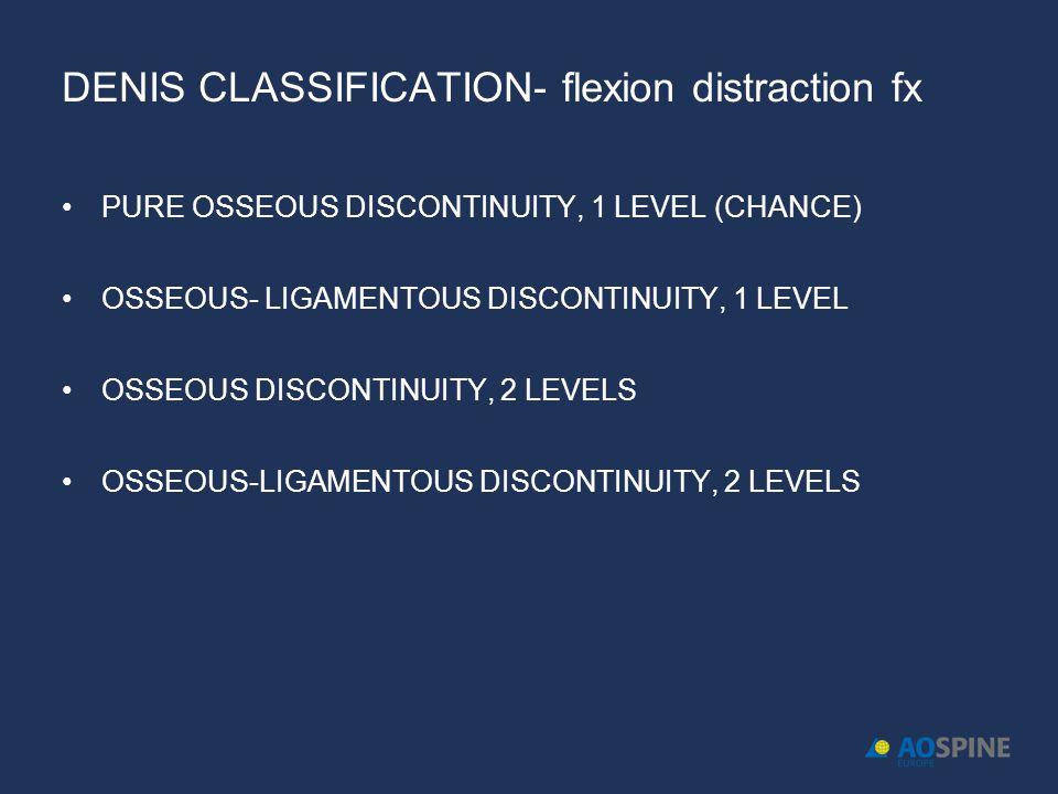 DENIS CLASSIFICATION- flexion distraction fx
