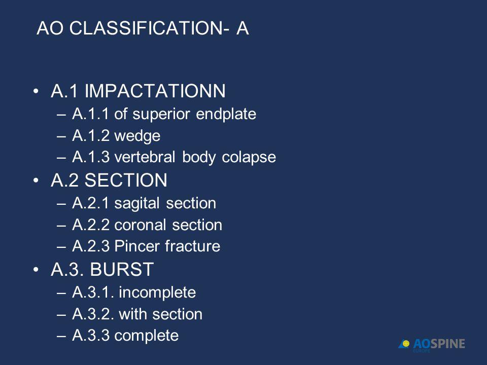 AO CLASSIFICATION- A A.1 IMPACTATIONN A.2 SECTION A.3. BURST