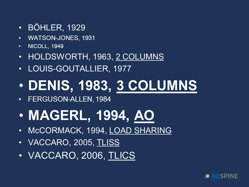 DENIS, 1983, 3 COLUMNS MAGERL, 1994, AO VACCARO, 2006, TLICS
