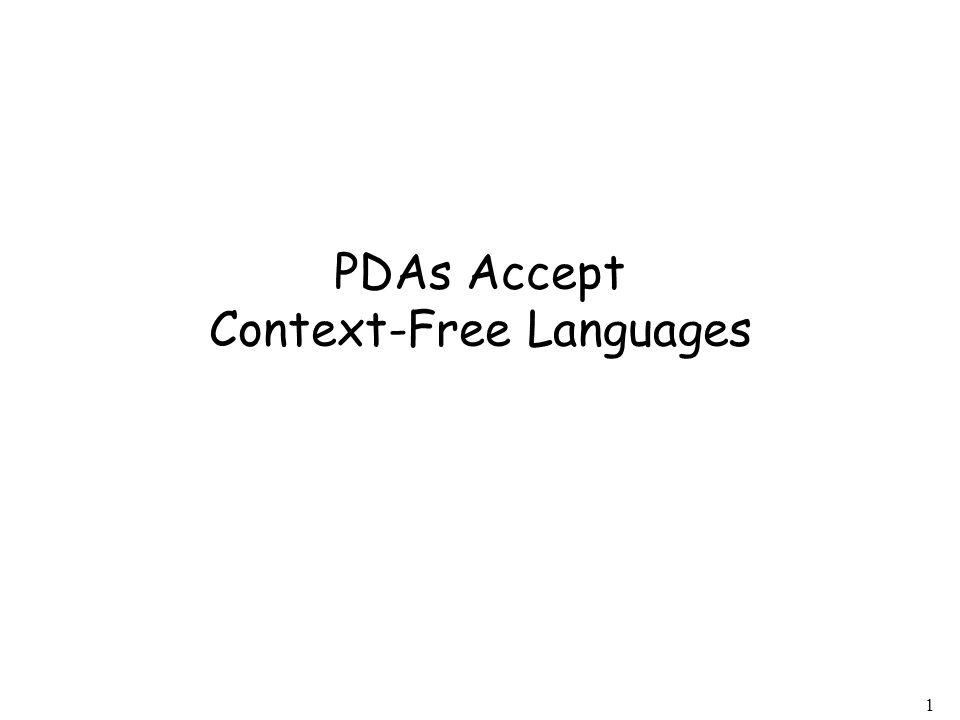 PDAs Accept Context-Free Languages