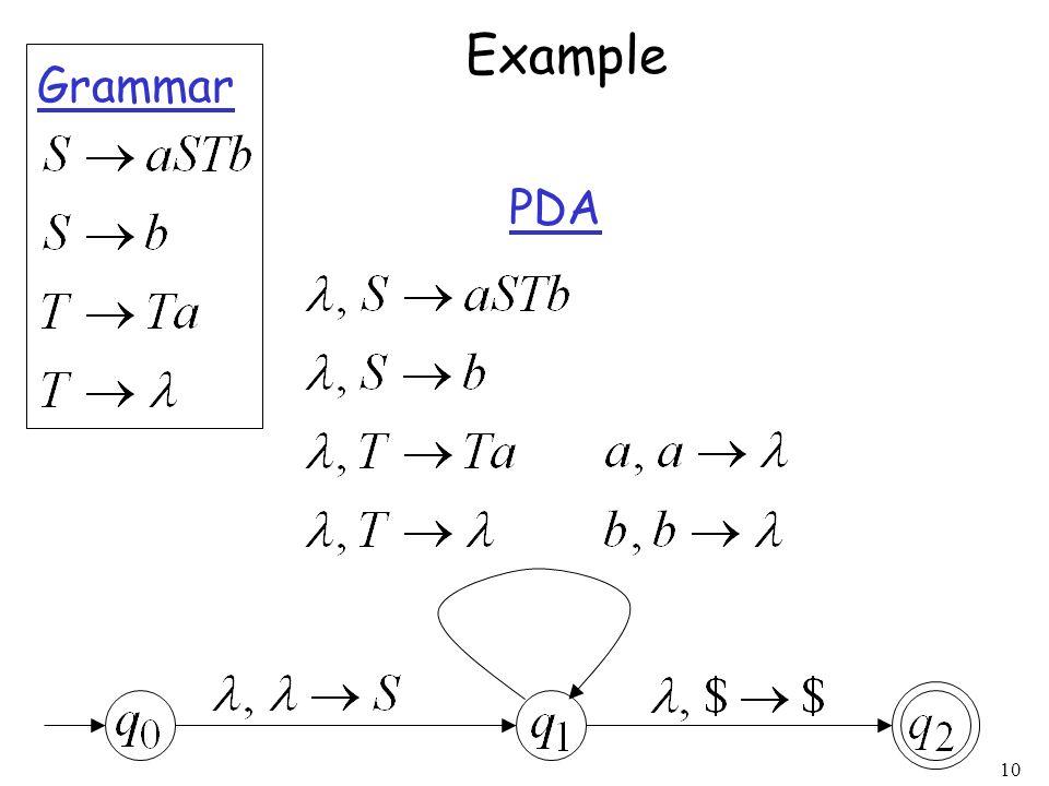 Example Grammar PDA