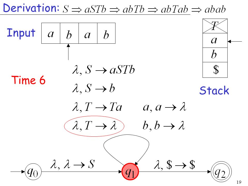 Derivation: Input Time 6 Stack