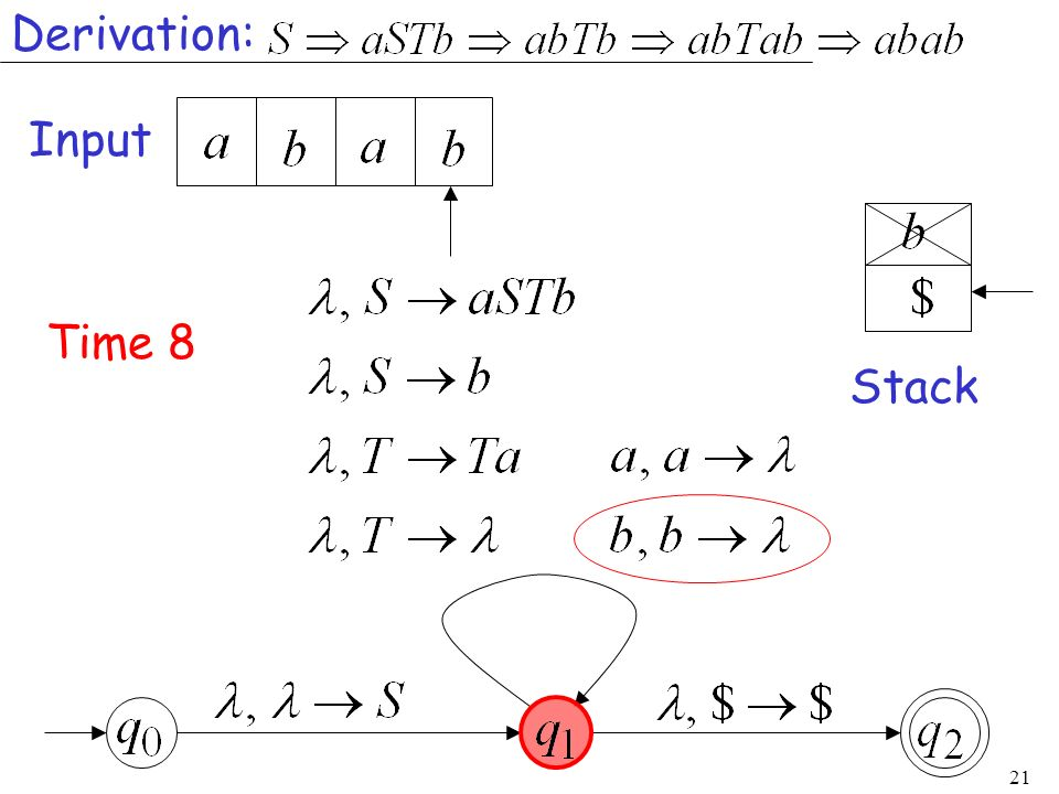 Derivation: Input Time 8 Stack