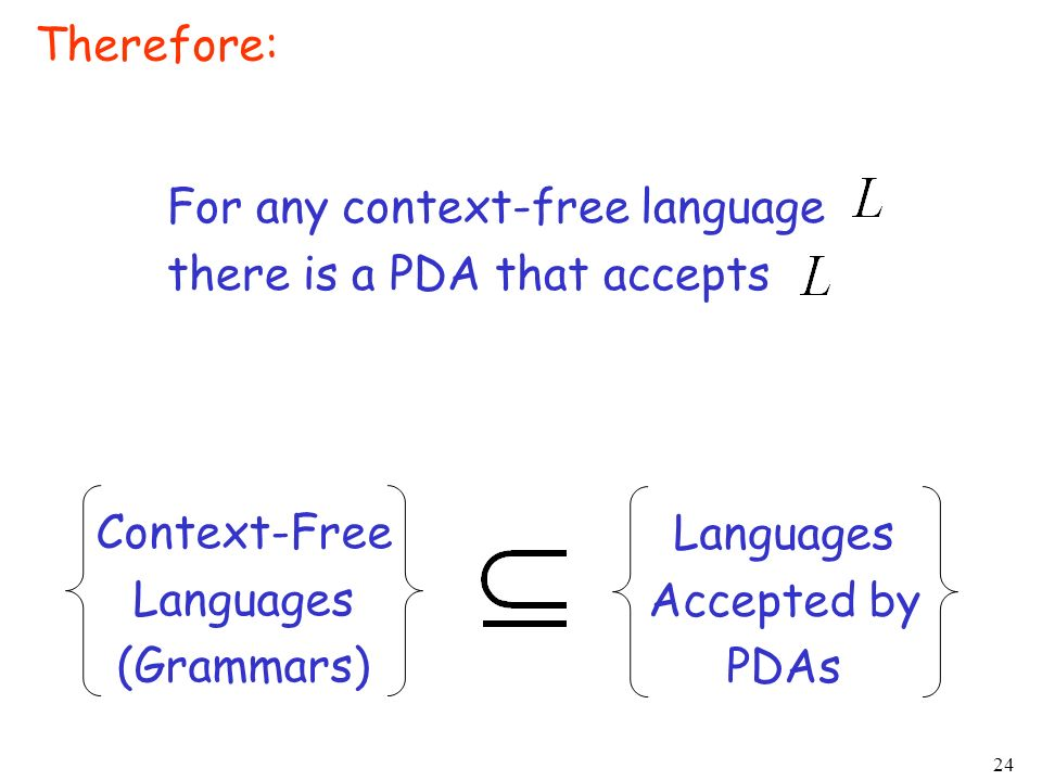 Therefore:For any context-free language. there is a PDA that accepts. Context-Free. Languages. (Grammars)