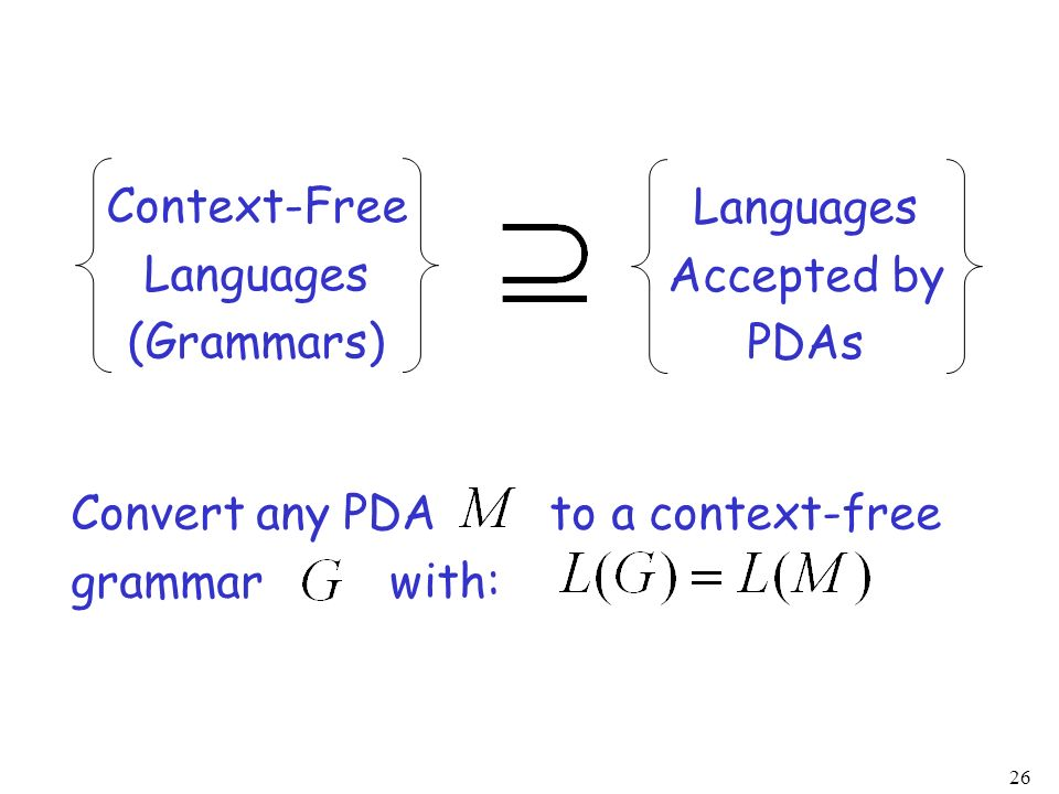 Context-FreeLanguages. (Grammars) Languages. Accepted by. PDAs. Convert any PDA to a context-free.