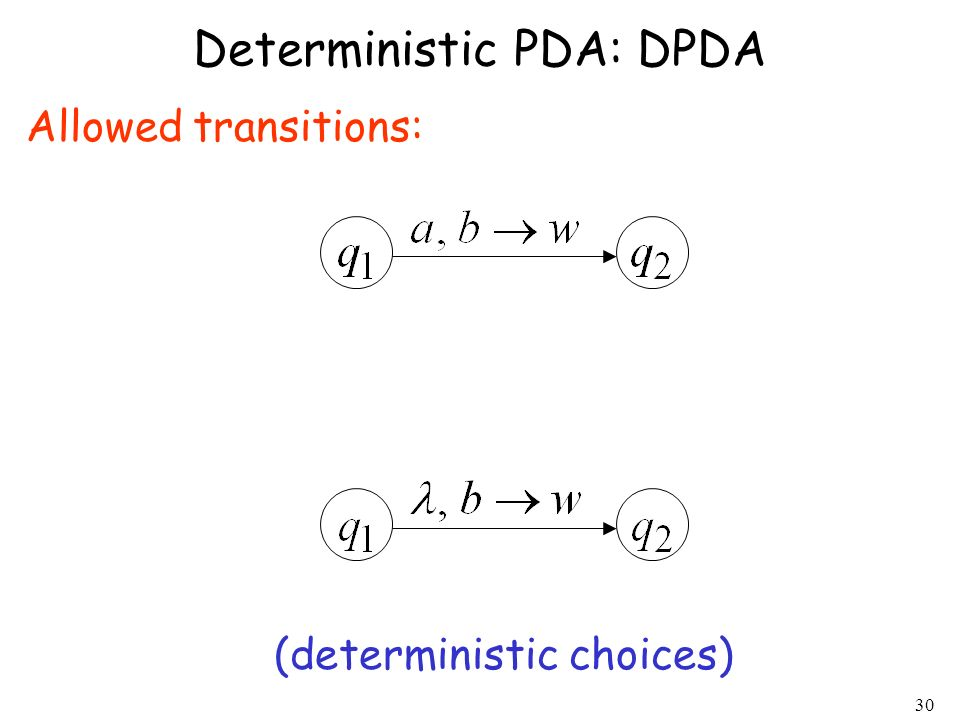 Deterministic PDA: DPDA