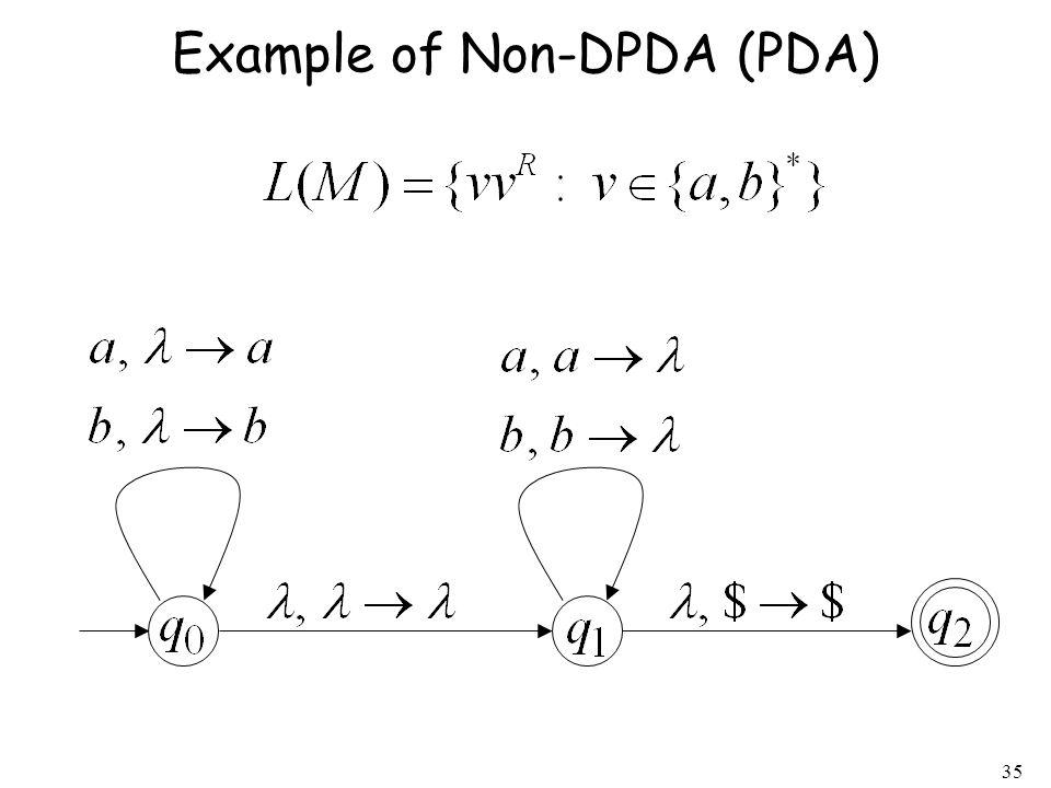 Example of Non-DPDA (PDA)