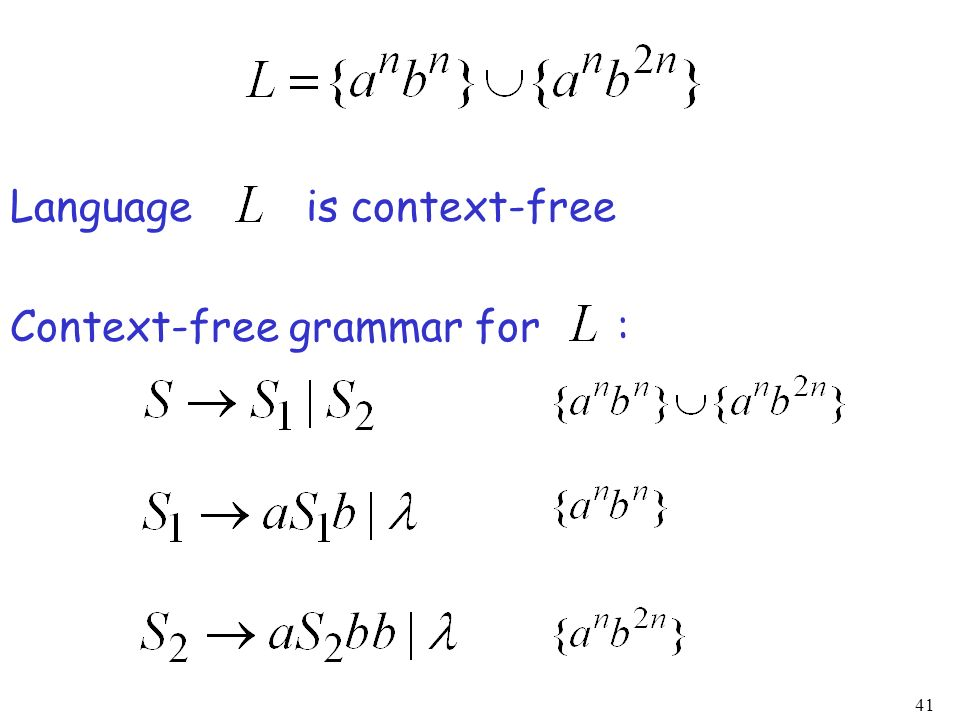 Language is context-free