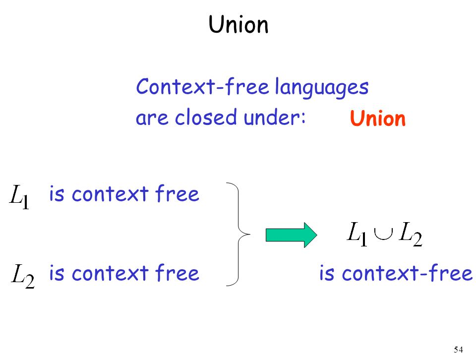 Union Context-free languages are closed under: Union is context free