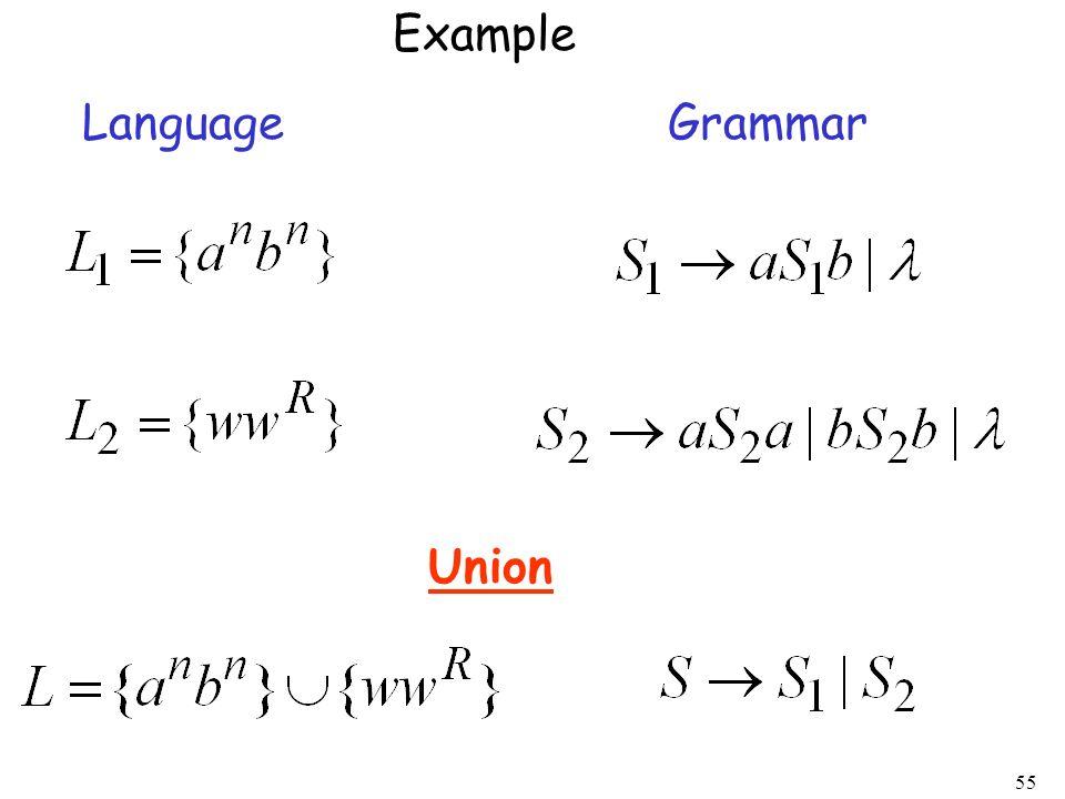 Example Language Grammar Union