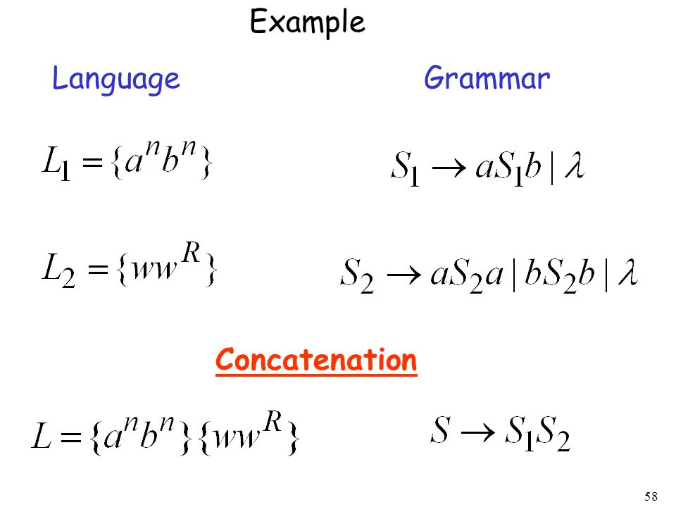 Example Language Grammar Concatenation