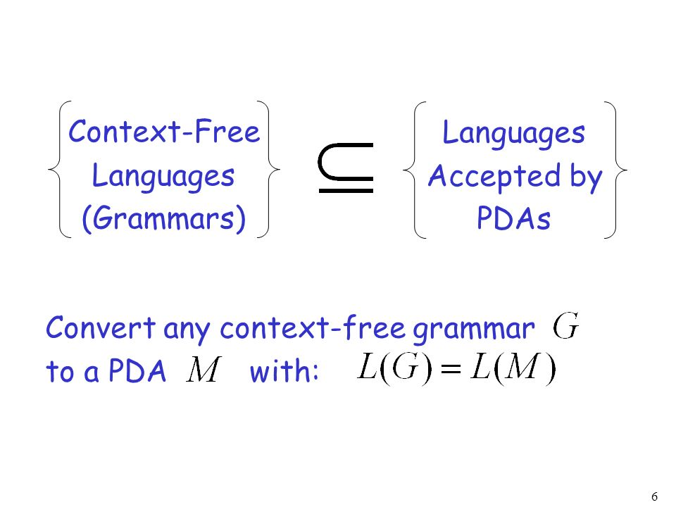 Context-Free Languages. (Grammars) Languages. Accepted by. PDAs. Convert any context-free grammar.