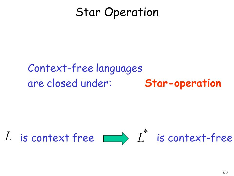 Star Operation Context-free languages are closed under: Star-operation