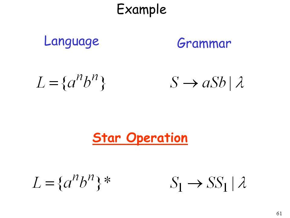 Example Language Grammar Star Operation