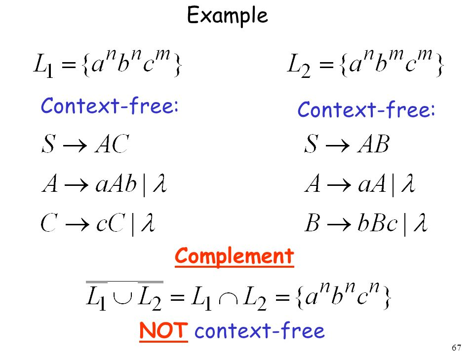 Example Context-free: Context-free: Complement NOT context-free
