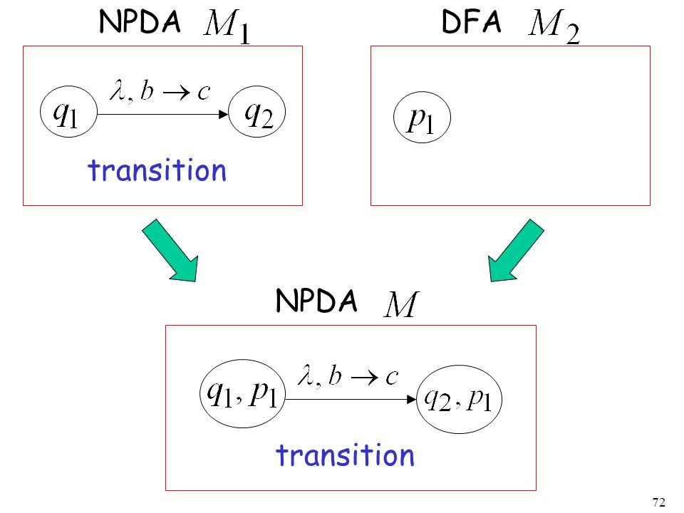 NPDA DFA transition NPDA transition