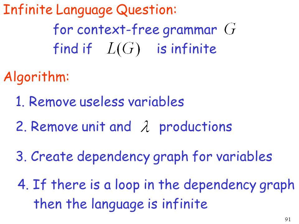 Infinite Language Question: