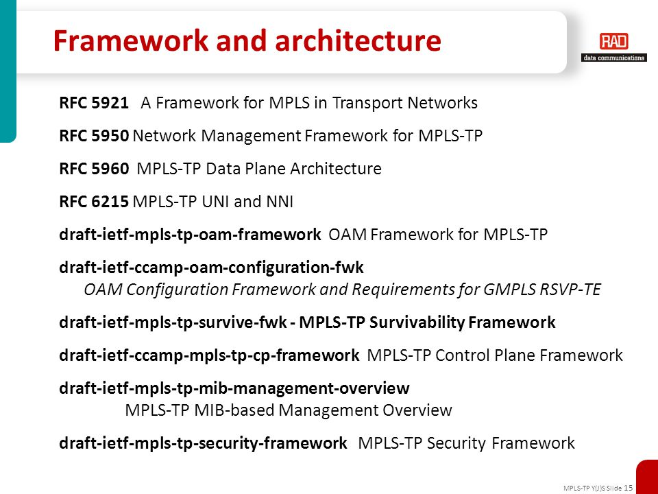 Framework and architecture