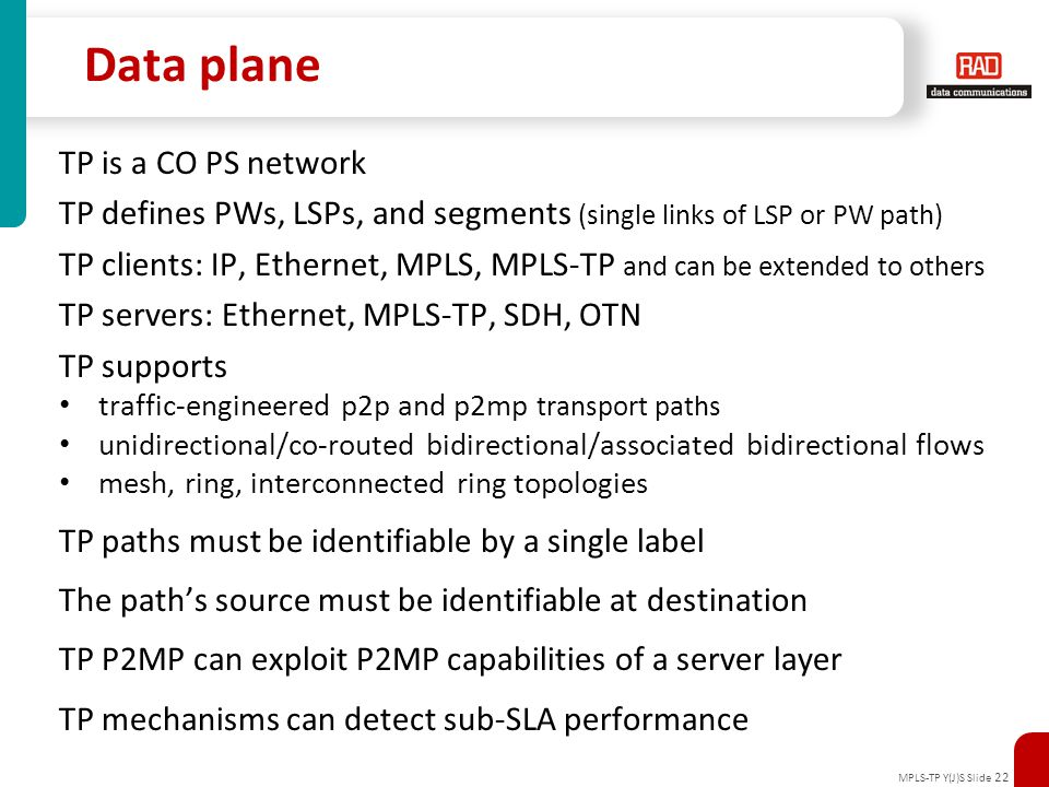 Data plane TP is a CO PS network