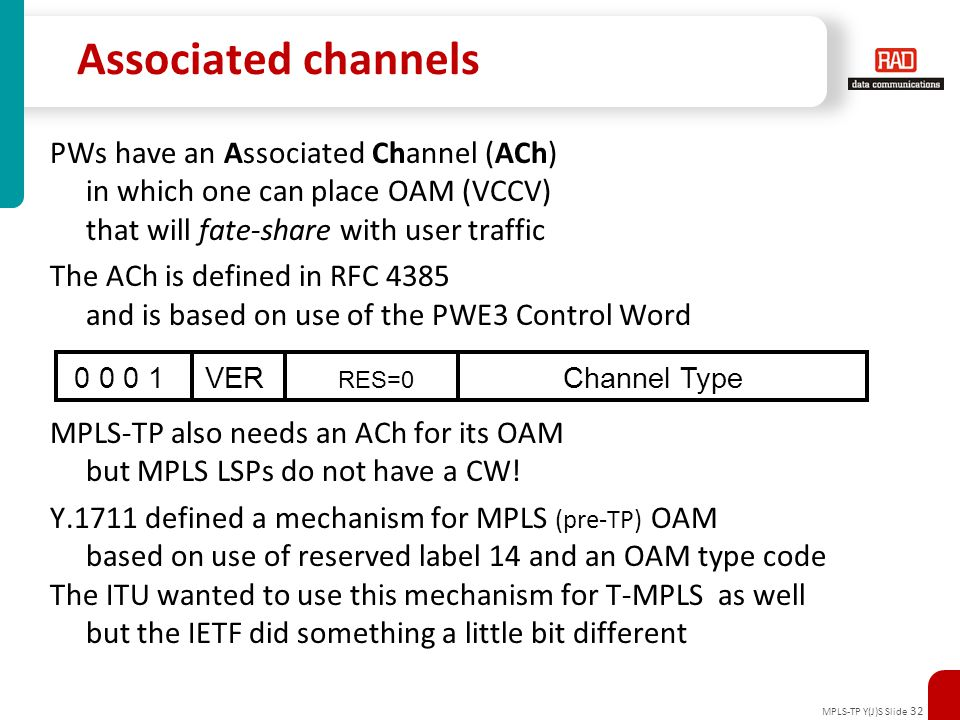 Associated channels PWs have an Associated Channel (ACh)