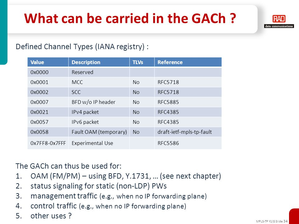 What can be carried in the GACh