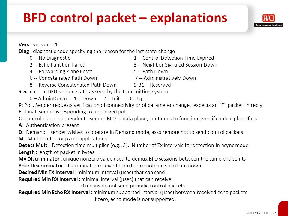 BFD control packet – explanations