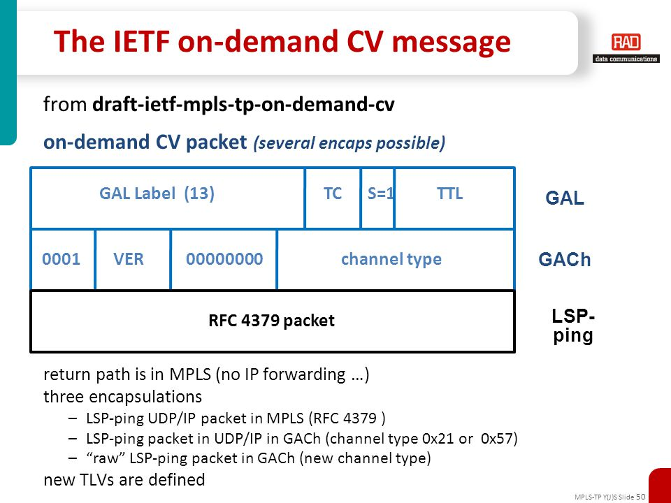 The IETF on-demand CV message