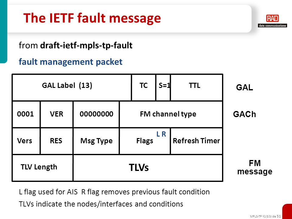 The IETF fault message from draft-ietf-mpls-tp-fault