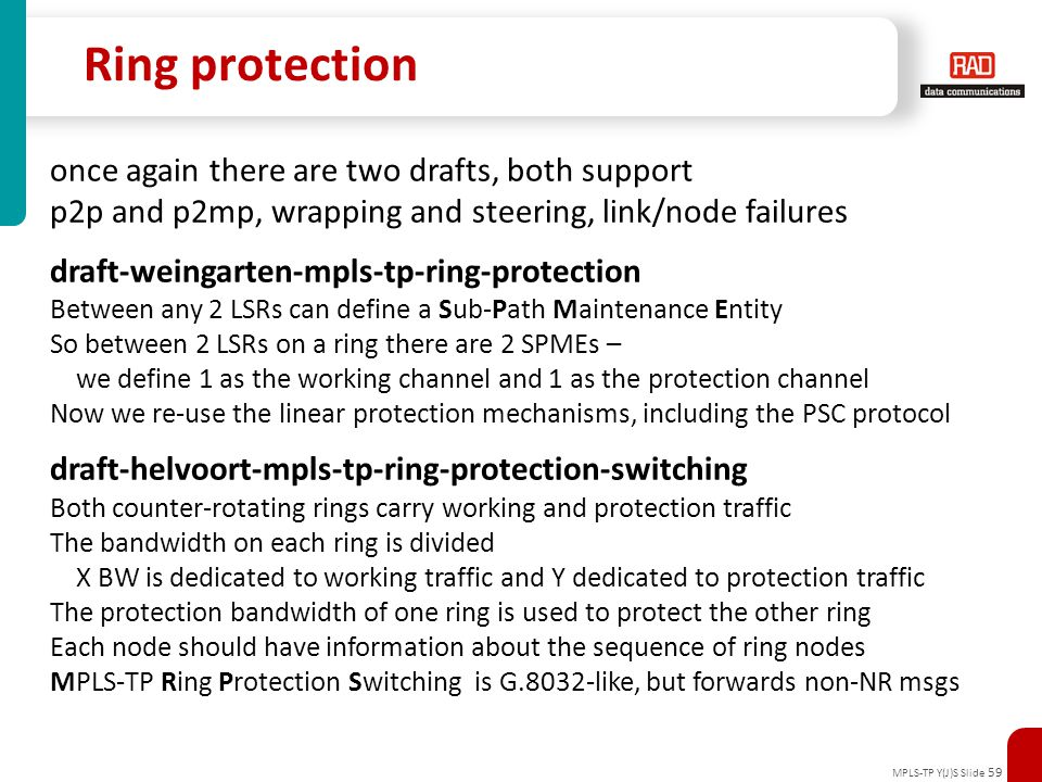 Ring protection once again there are two drafts, both support