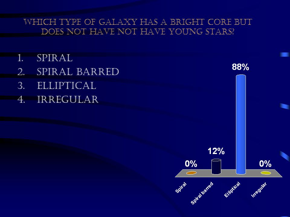 Spiral Spiral barred Elliptical Irregular