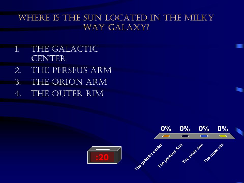 Where is the Sun located in the Milky Way galaxy