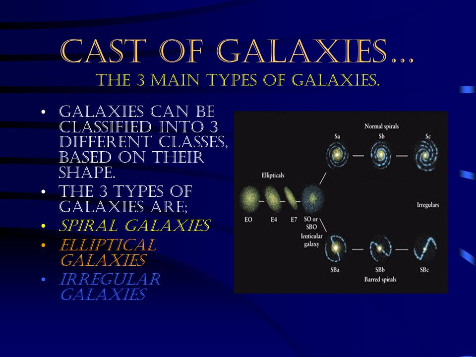 CAST OF GALAXIES… THE 3 MAIN TYPES OF GALAXIES.