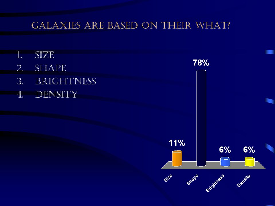 Galaxies are based on their what