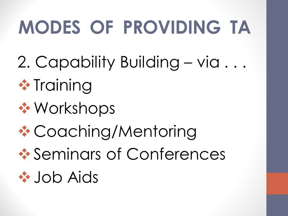 MODES OF PROVIDING TA 2. Capability Building – via . . . Training