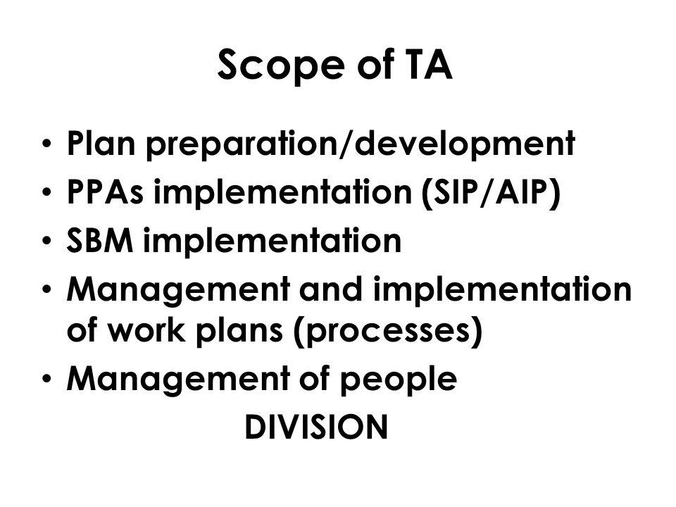 Scope of TA Plan preparation/development PPAs implementation (SIP/AIP)