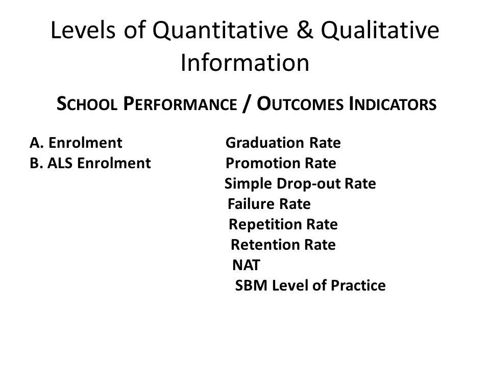 Levels of Quantitative & Qualitative Information