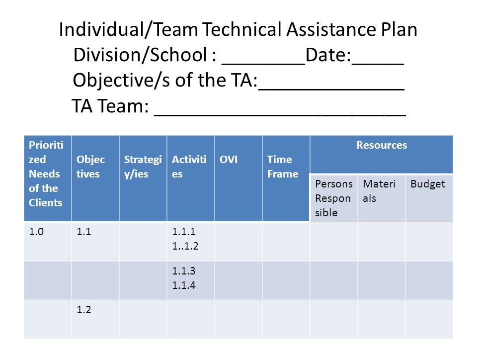 Individual/Team Technical Assistance Plan Division/School : ________Date:_____ Objective/s of the TA:______________ TA Team: ________________________