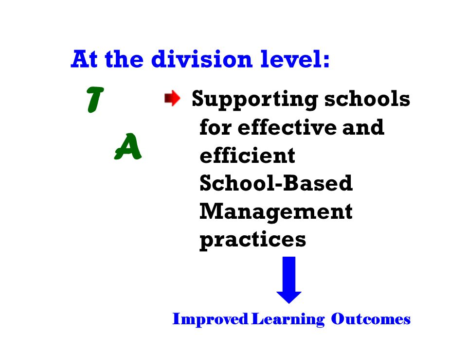 T A At the division level: Supporting schools for effective and