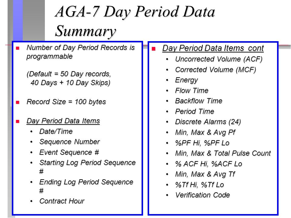 AGA-7 Day Period Data Summary
