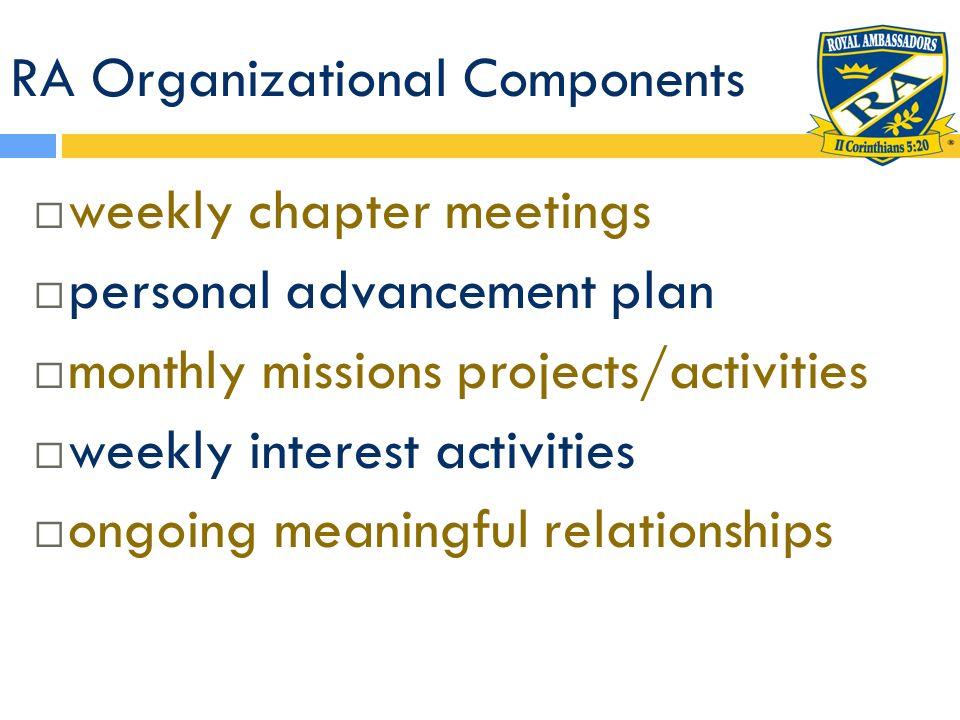 RA Organizational Components
