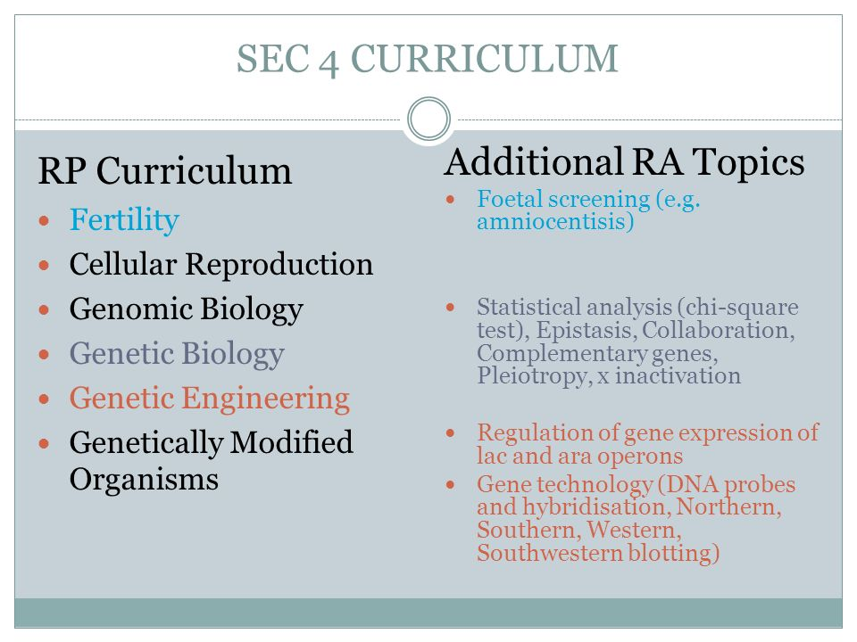 SEC 4 CURRICULUM RP Curriculum Additional RA Topics Fertility