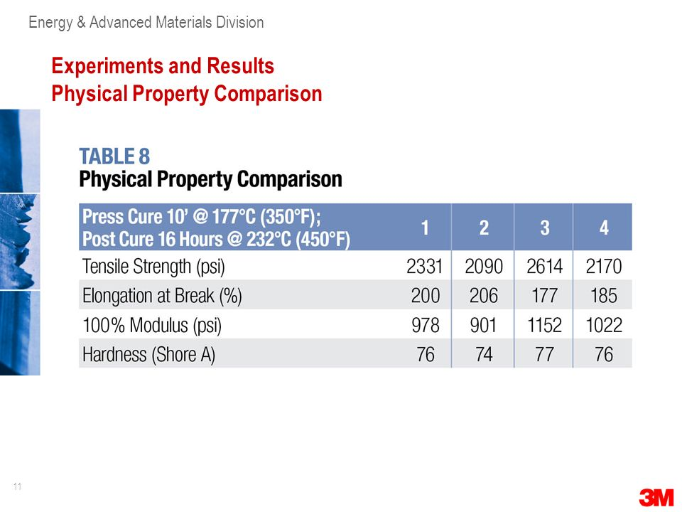 Experiments and Results Physical Property Comparison