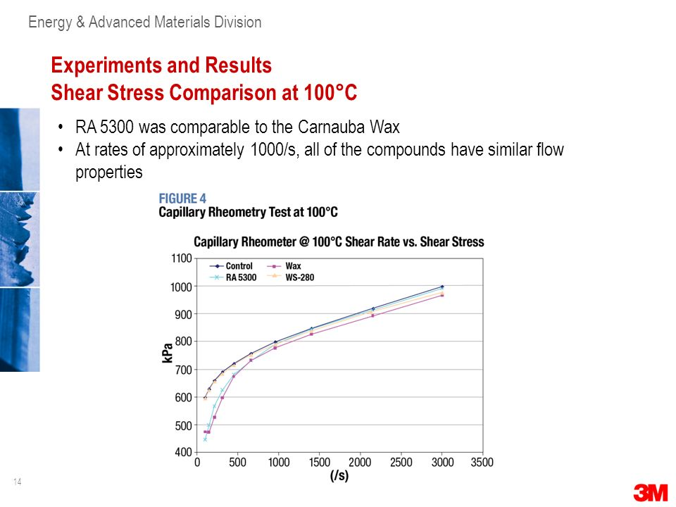 Experiments and Results Shear Stress Comparison at 100°C