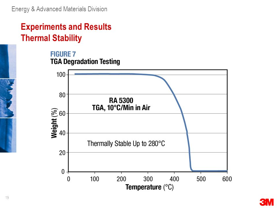 Experiments and Results Thermal Stability