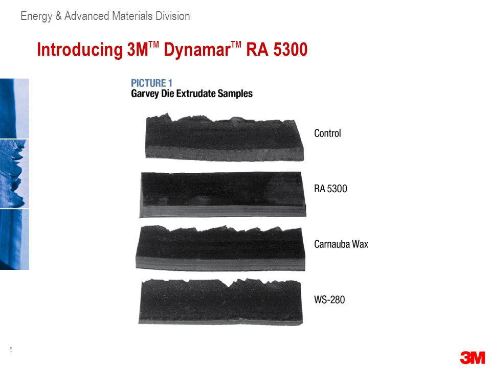 Introducing 3MTM DynamarTM RA 5300