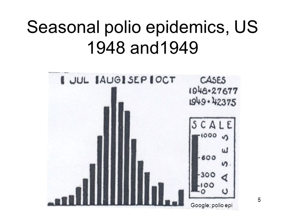 Seasonal polio epidemics, US 1948 and1949