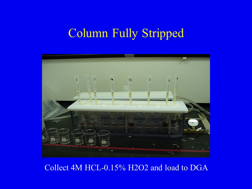 Column Fully Stripped Collect 4M HCL-0.15% H2O2 and load to DGA