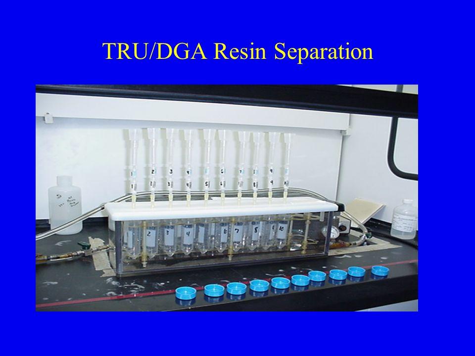 TRU/DGA Resin Separation