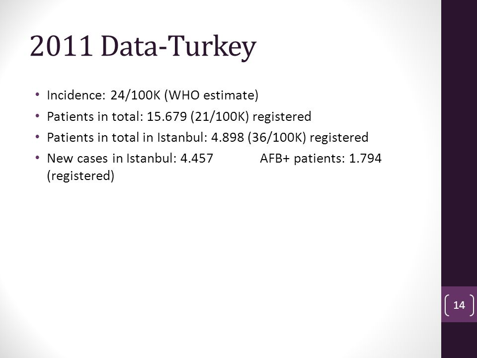 2011 Data-Turkey Incidence: 24/100K (WHO estimate)
