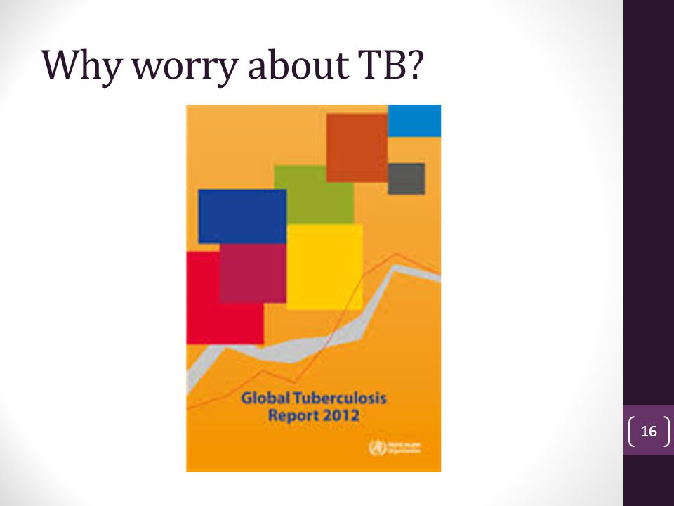 Why worry about TB